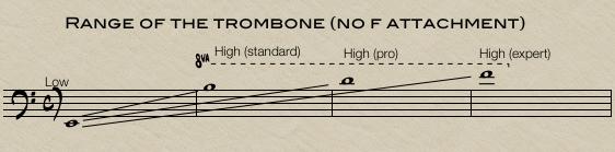 Guide to small bore vs  large bore trombone | DigitalTrombone