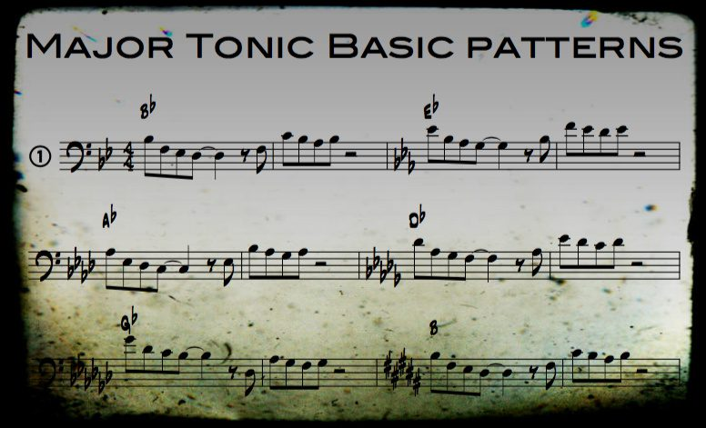 Hands-on jazz exercise: Basic patterns with free sheet music